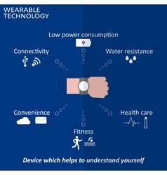 Wearable technology inforgraphic vector