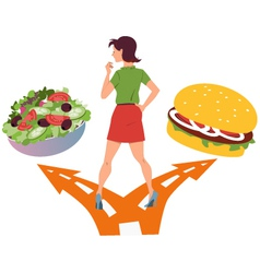 Healthy eating habits vector
