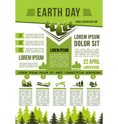 Save earth nature information poster vector