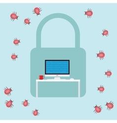 Security virus malware attack vector