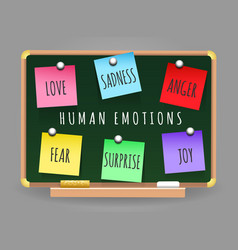 human emotions sticker set vector image