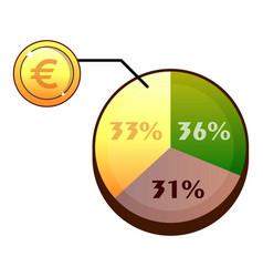 Euro diagram icon flat style vector