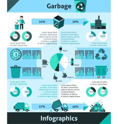 Garbage Infographics Set vector image vector image