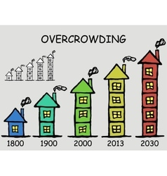 Overcrowded population vector image vector image
