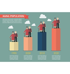 Aging population infographic vector