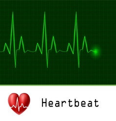 Heart beat text frame vector