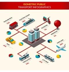 Public Transport Infographics Set vector image