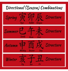 Bazi feng shui combinathion vector