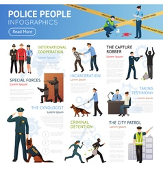 Police service flat infographic poster vector