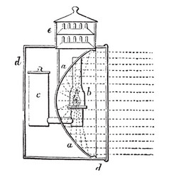 Reflector parabolic vintage vector