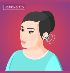 Hearing aid isometric composition vector