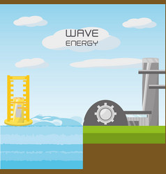 Landscape related with wave energy vector