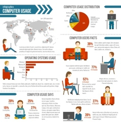 Computer usage infographic vector