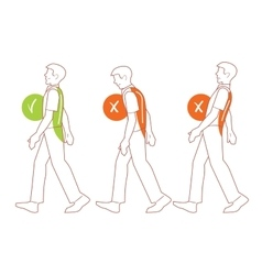 Correct spine posture bad walking position vector