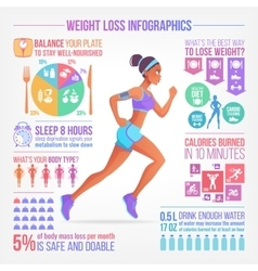 Pretty woman running weight loss fitness vector