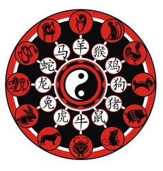 Chinese zodiac wheel with signs vector