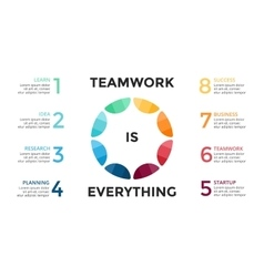 circle teamwork infographic cycle diagram vector image