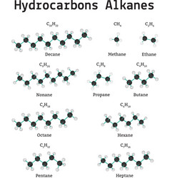 Hydrocarbon alkane molecules set vector