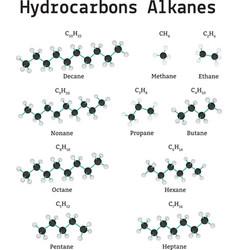 Hydrocarbon alkane molecules set vector