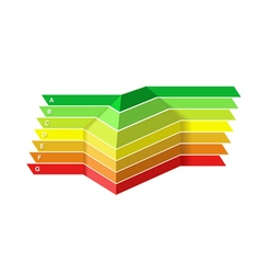 Energy efficiency rating scale vector