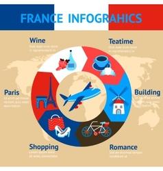 Paris infographic set vector image vector image