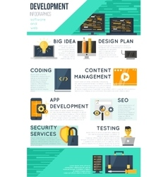 Program Development Infographic vector image