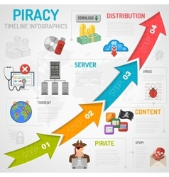 Internet piracy infographics vector