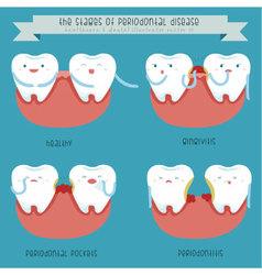 The stages of periodontal disease vector