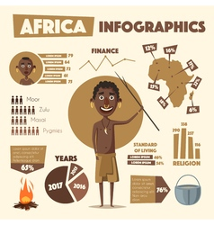 Africa infographics indigenous south american vector