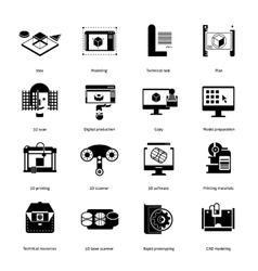 Prototyping and modeling icons set vector