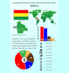 Bolivia infographics for presentation vector