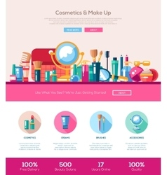 Flat design cosmetics make up iheader banner with vector