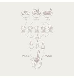 Wok take away dish constructor ingredients menu vector