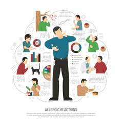 Flat Allergy Infographic vector image vector image