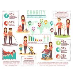 Social help and charity work concept vector