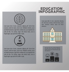 Education and learning infographic design vector