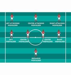 Soccer midfielder flat graphic vector