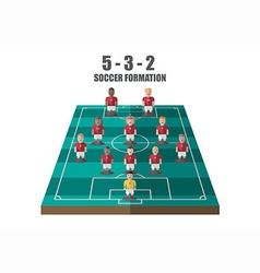 Soccer strategy 5 3 2 perspective pitch vector