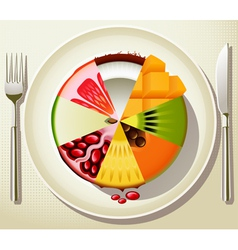 Healthy Diet vector image