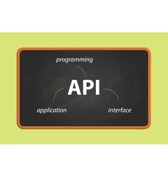 Api application programming interface on text on vector