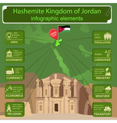 Jordan infographics statistical data sights vector