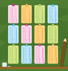 Multiplication table number cartoon vector