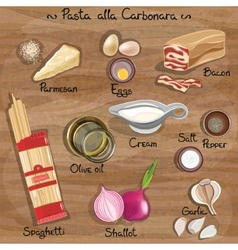 Pasta carbonara vector