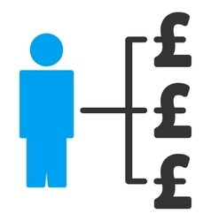 Person pound payments flat icon symbol vector