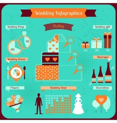 Wedding infographics in retro style vector image
