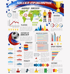 football game and soccer sport club infographic vector image