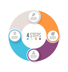 Circular infographics business diagram with 4 vector