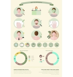 Male spa infographic vector