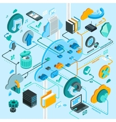 Cloud Services Isometric Flowchart vector image