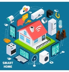 Smart home iot isometric concept banner vector